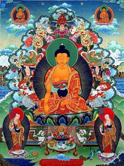 LA PSICOLOGIA BUDDHISTA